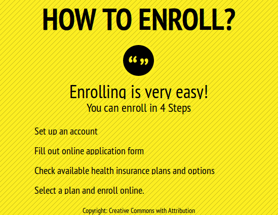 How Open Enrollment Works
